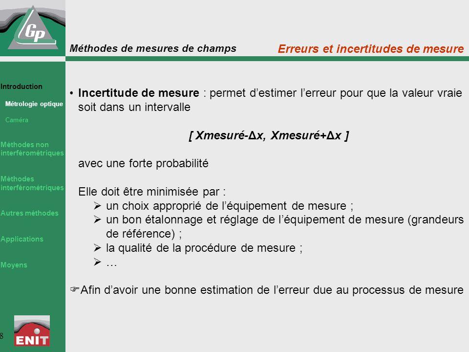[ Xmesuré-Δx, Xmesuré+Δx ]